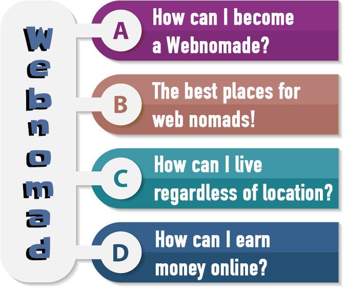 Web nomad